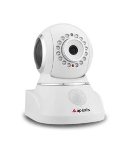 CAMERA IP APM-H803