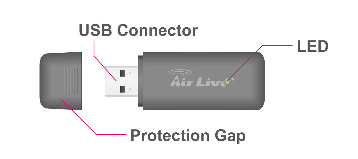 CLE WIFI 150 Mbps AIR LIVE