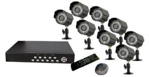 H.264 Digital video recoder KIT